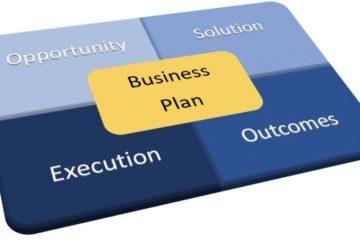 الركائز الأربعة في كل خطة عمل
