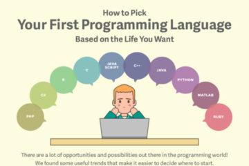 ما هي بعض خصائص لغات البرمجة ؟