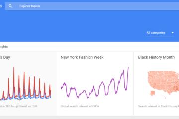 موقع لمعرفة اكثر الكلمات بحثا في جوجل